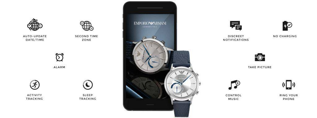 Reloj Armani Connected